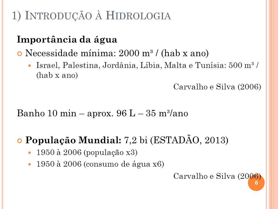 1) Introdução à Hidrologia