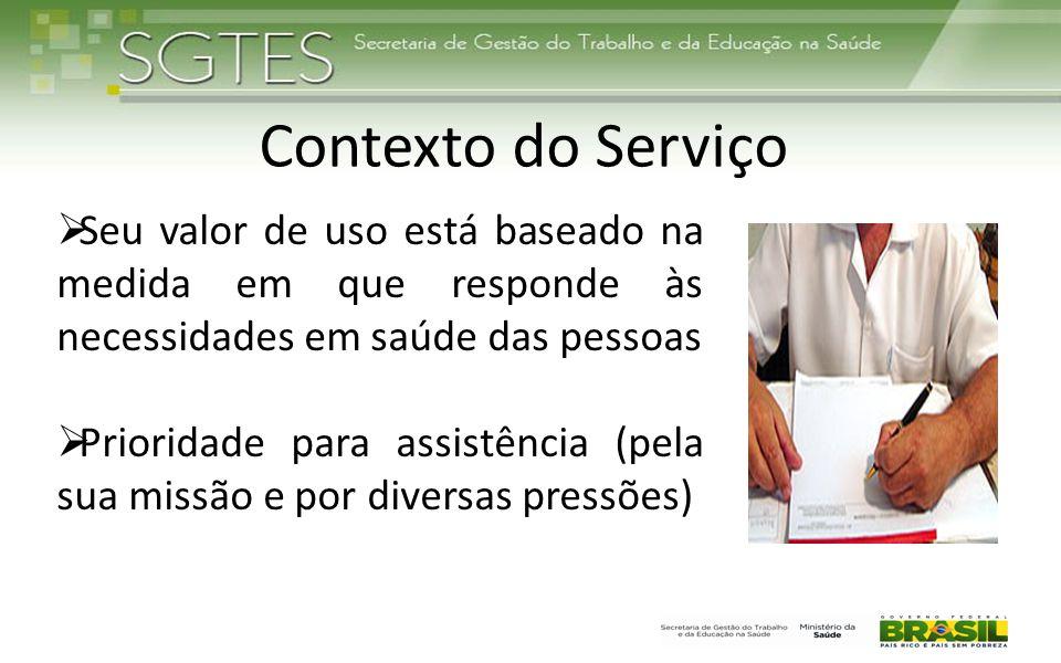 Contexto do Serviço Seu valor de uso está baseado na medida em que responde às necessidades em saúde das pessoas.