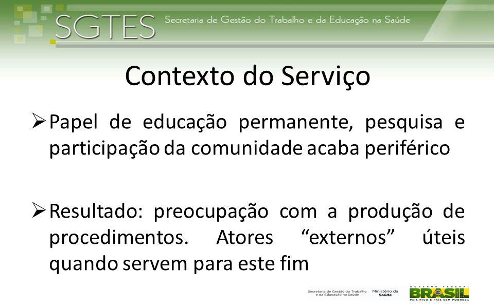 Contexto do Serviço Papel de educação permanente, pesquisa e participação da comunidade acaba periférico.