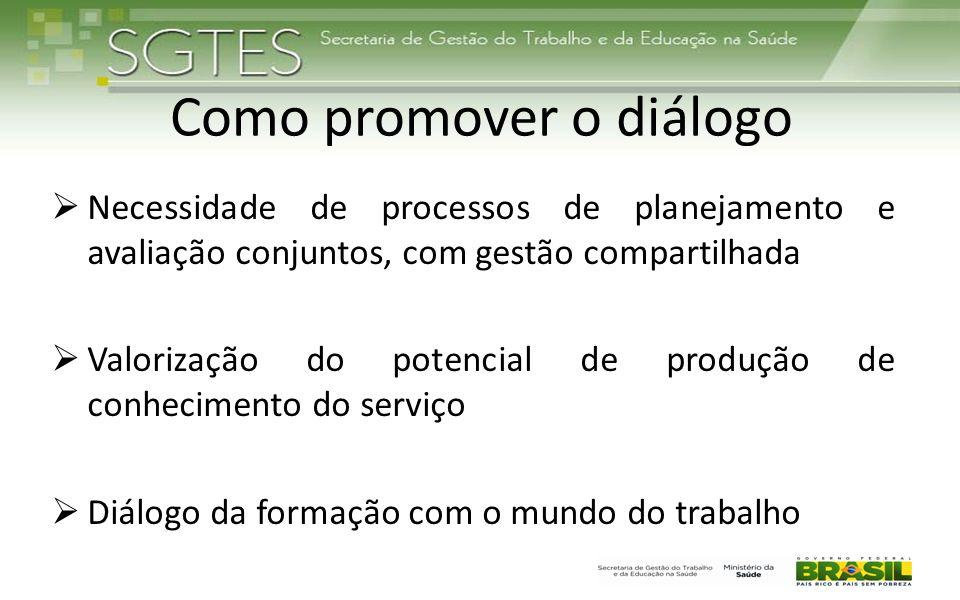 Como promover o diálogo