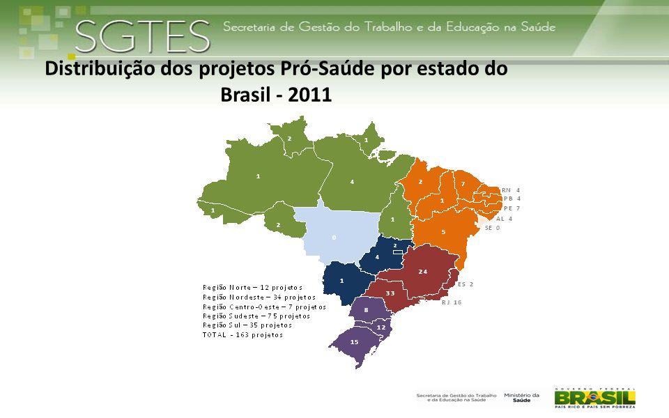 Distribuição dos projetos Pró-Saúde por estado do Brasil - 2011