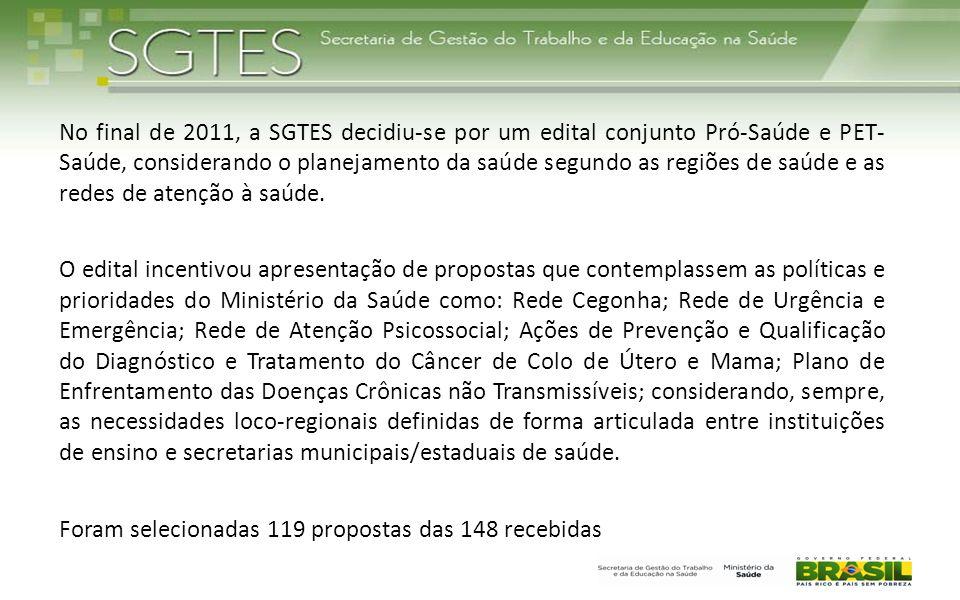 No final de 2011, a SGTES decidiu-se por um edital conjunto Pró-Saúde e PET- Saúde, considerando o planejamento da saúde segundo as regiões de saúde e as redes de atenção à saúde.
