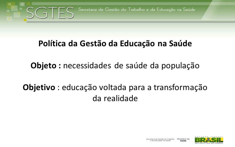 Política da Gestão da Educação na Saúde
