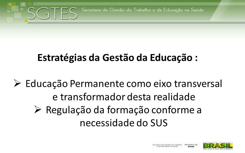 Estratégias da Gestão da Educação :