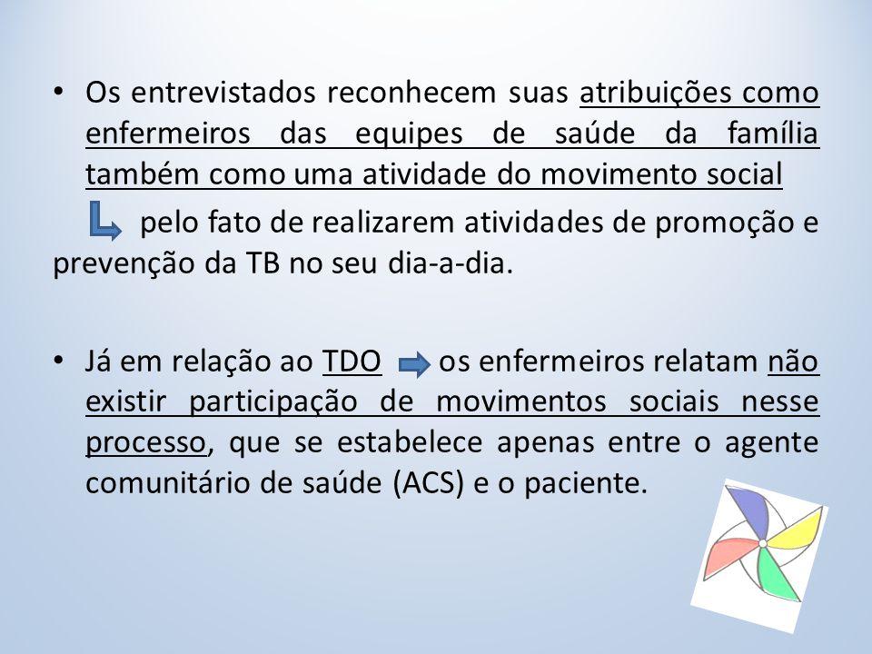 Os entrevistados reconhecem suas atribuições como enfermeiros das equipes de saúde da família também como uma atividade do movimento social