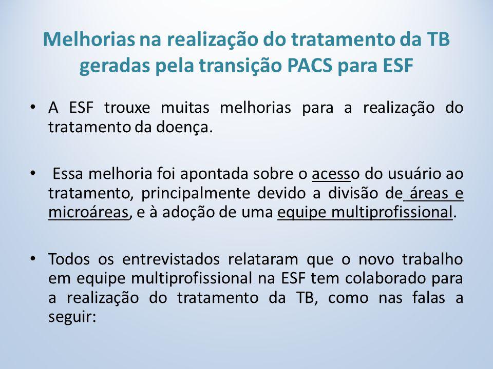 Melhorias na realização do tratamento da TB geradas pela transição PACS para ESF