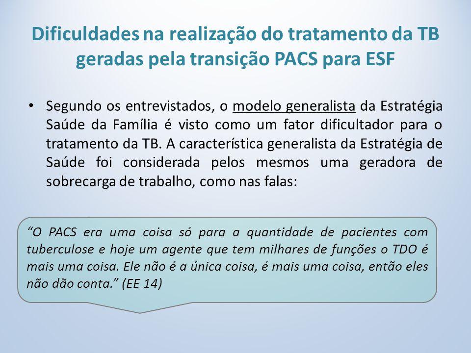 Dificuldades na realização do tratamento da TB geradas pela transição PACS para ESF