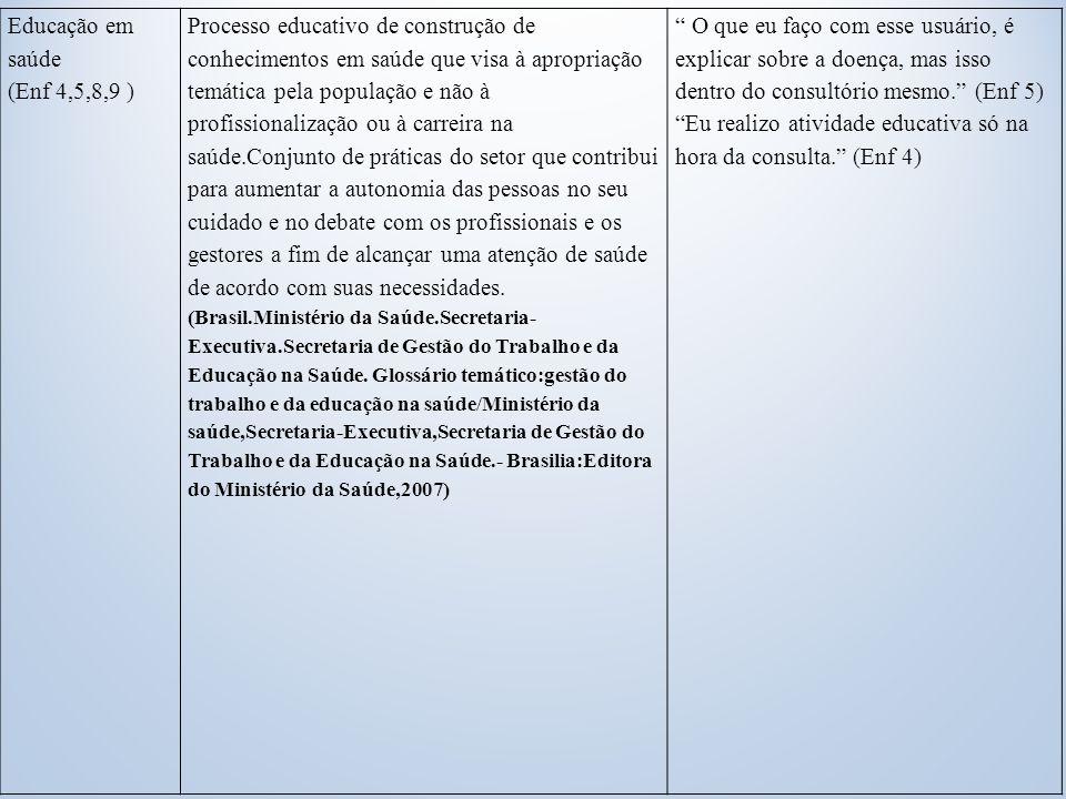 Educação em saúde (Enf 4,5,8,9 )