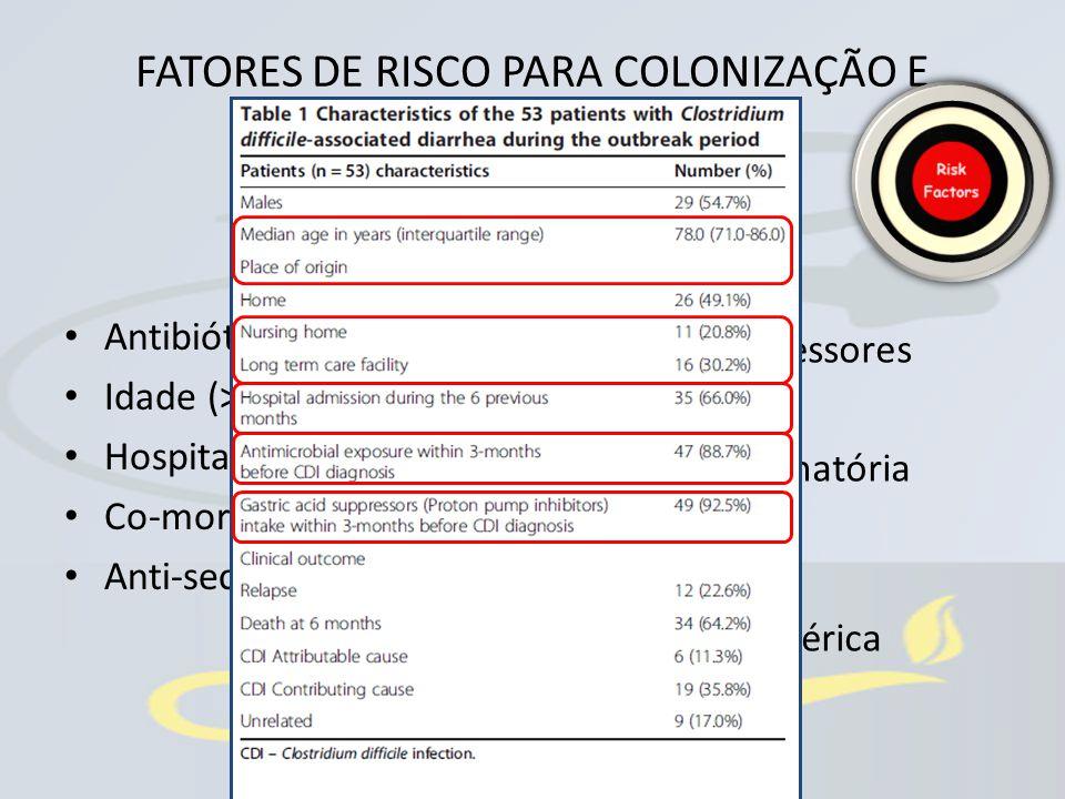 FATORES DE RISCO PARA COLONIZAÇÃO E INFECÇÃO POR CD