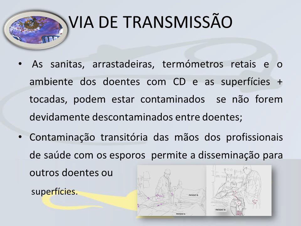 VIA DE TRANSMISSÃO