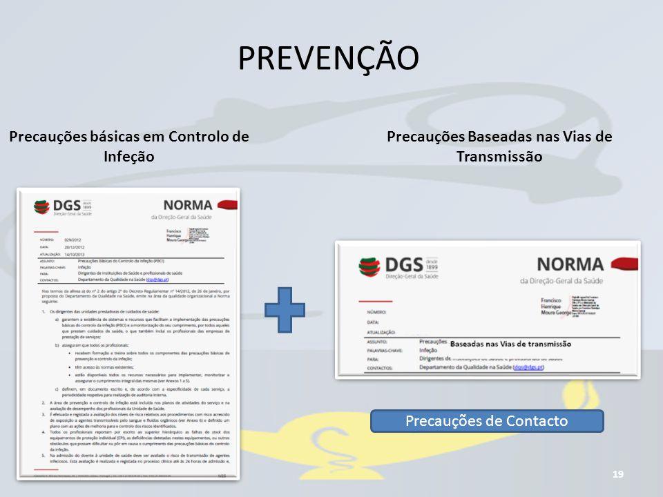 PREVENÇÃO Precauções básicas em Controlo de Infeção
