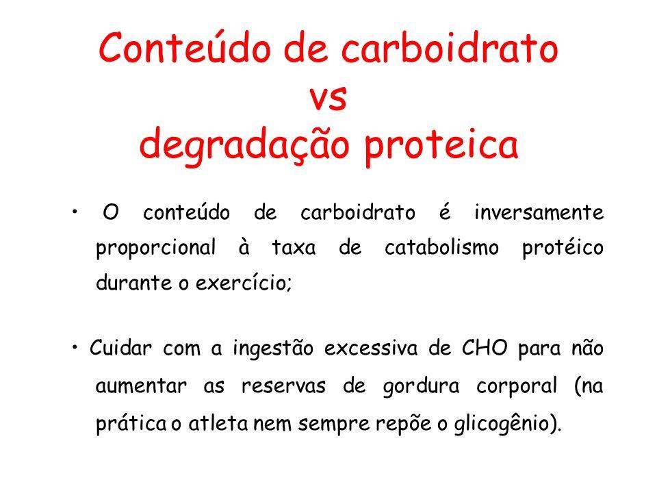 Conteúdo de carboidrato vs degradação proteica