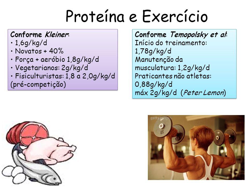 Proteína e Exercício Conforme Kleiner: • 1,6g/kg/d • Novatos + 40%