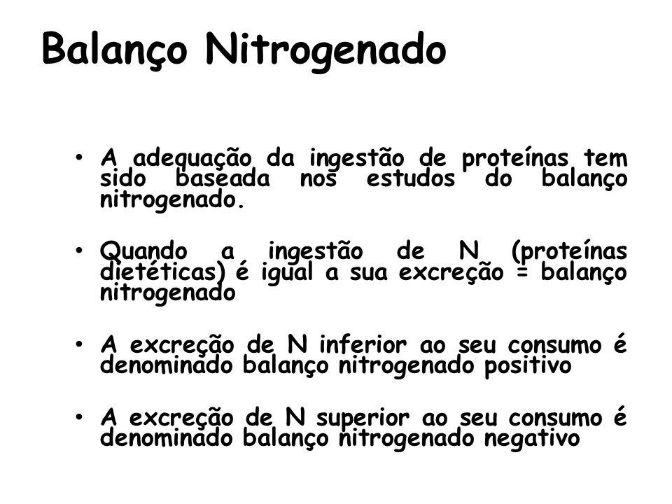 Balanço Nitrogenado A adequação da ingestão de proteínas tem sido baseada nos estudos do balanço nitrogenado.