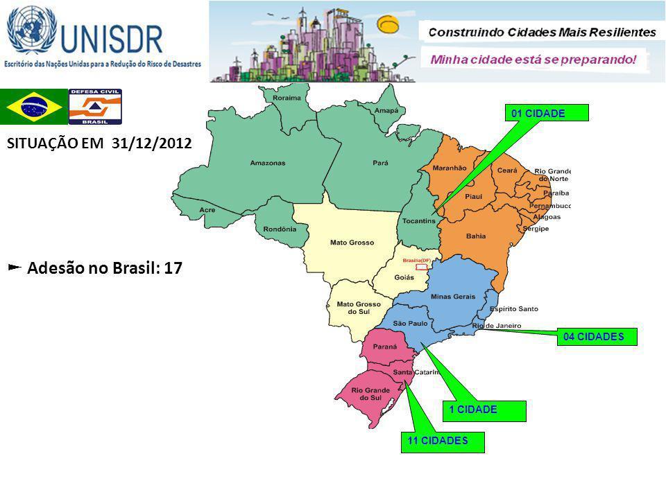 ► Adesão no Brasil: 17 SITUAÇÃO EM 31/12/2012 01 CIDADE 04 CIDADES