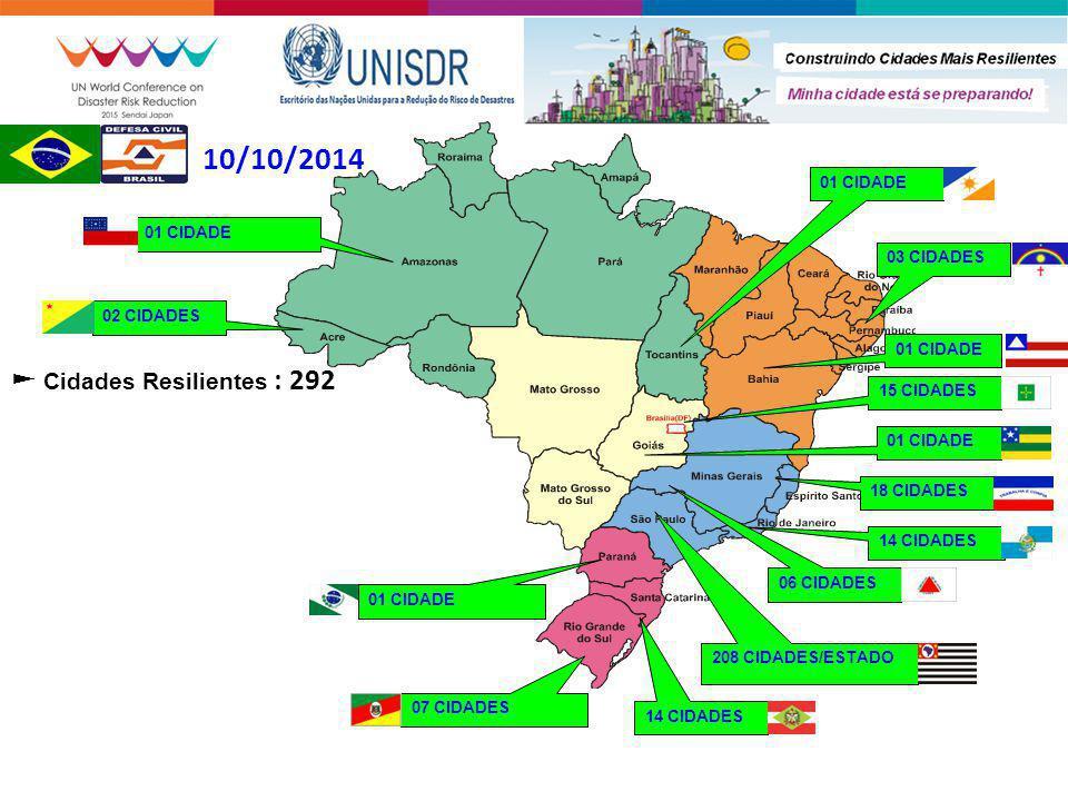 10/10/2014 ► Cidades Resilientes : 292 01 CIDADE 01 CIDADE 03 CIDADES