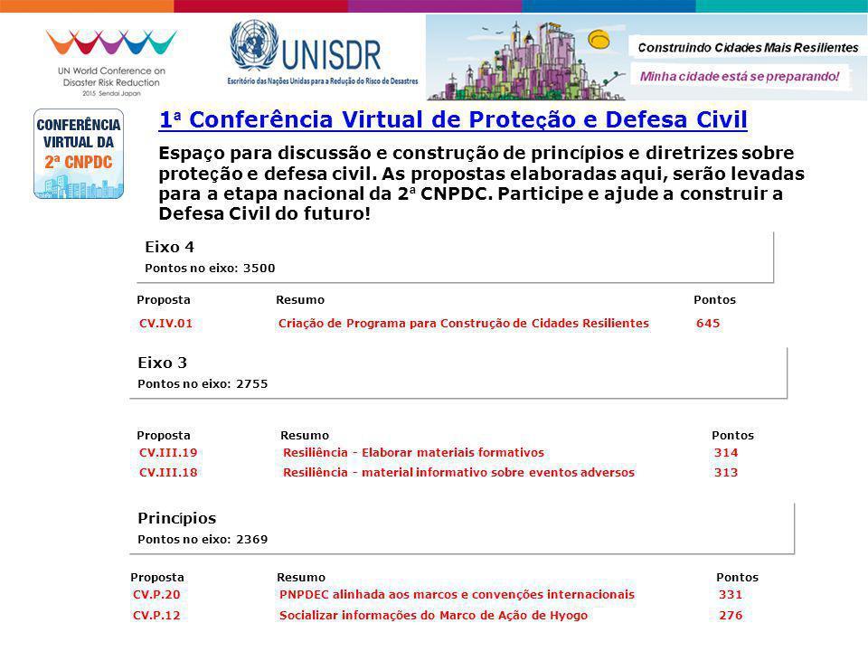 1ª Conferência Virtual de Proteção e Defesa Civil