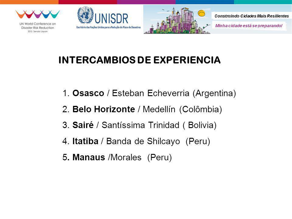 INTERCAMBIOS DE EXPERIENCIA