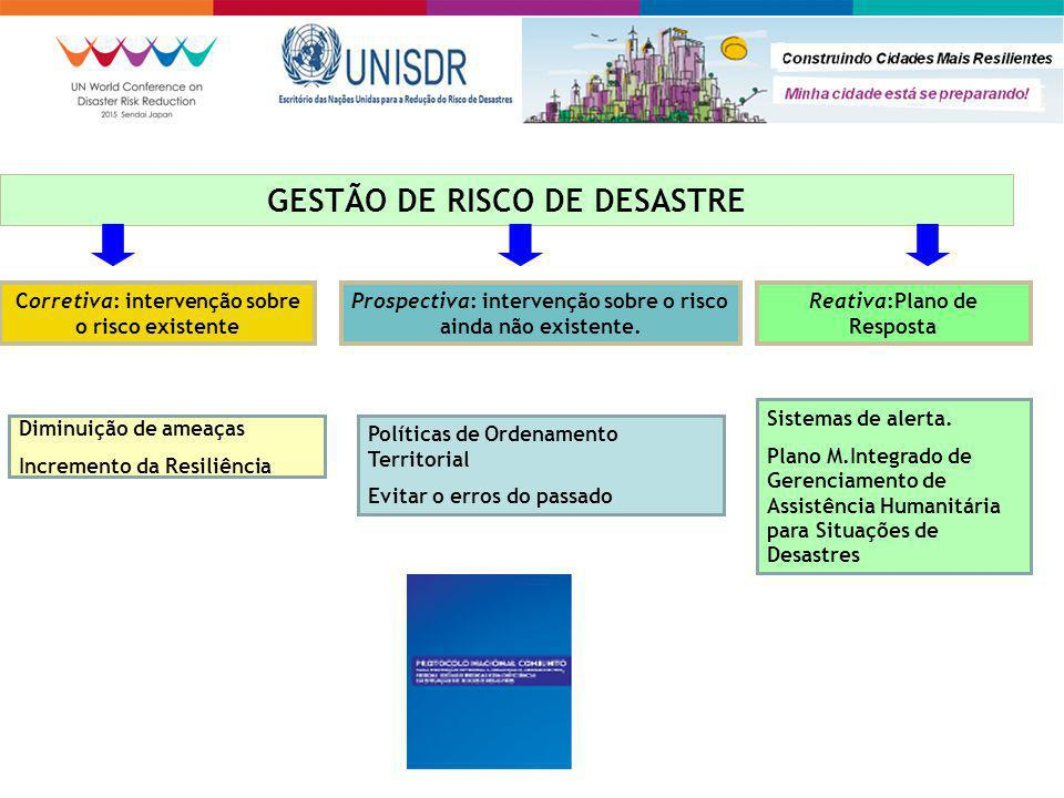 GESTÃO DE RISCO DE DESASTRE