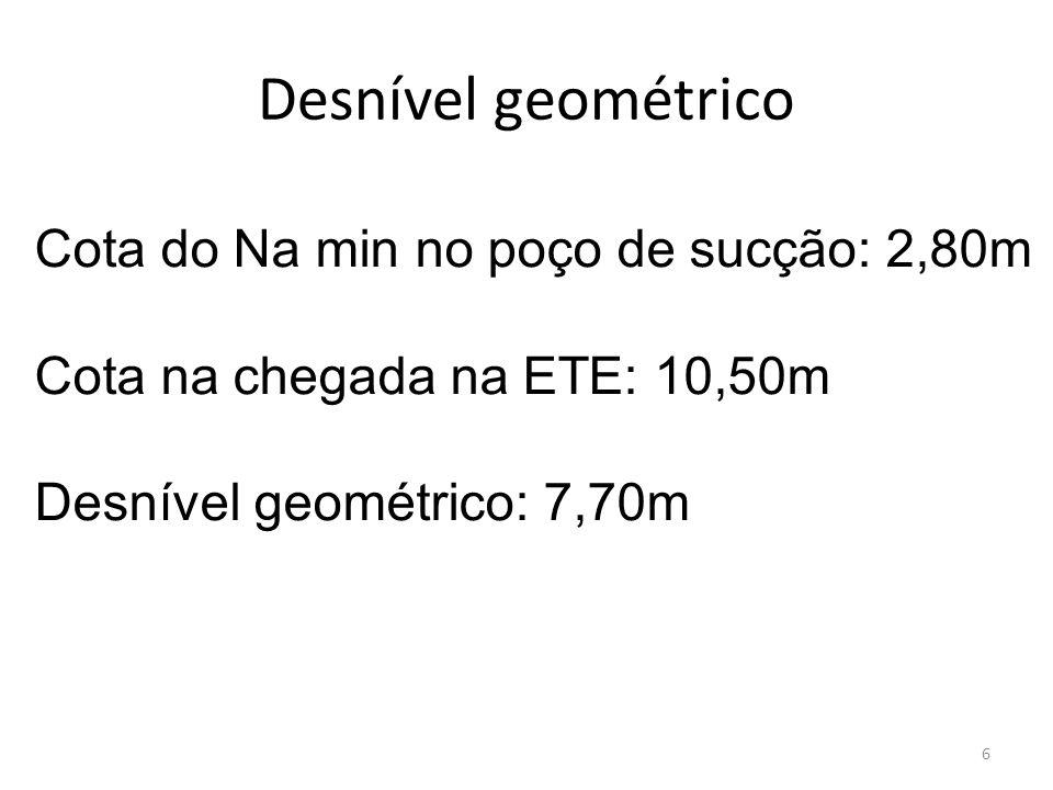 Desnível geométrico Cota do Na min no poço de sucção: 2,80m