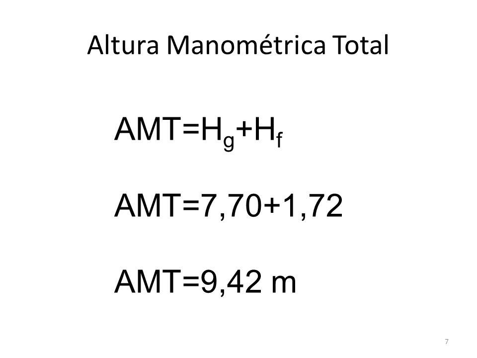 Altura Manométrica Total