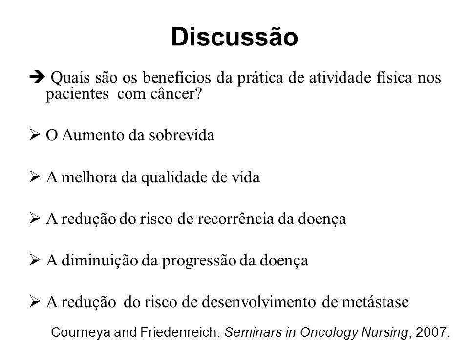 Discussão Quais são os benefícios da prática de atividade física nos pacientes com câncer O Aumento da sobrevida.