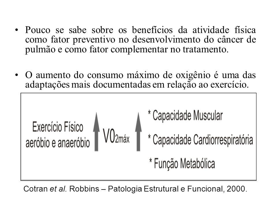 Pouco se sabe sobre os benefícios da atividade física como fator preventivo no desenvolvimento do câncer de pulmão e como fator complementar no tratamento.