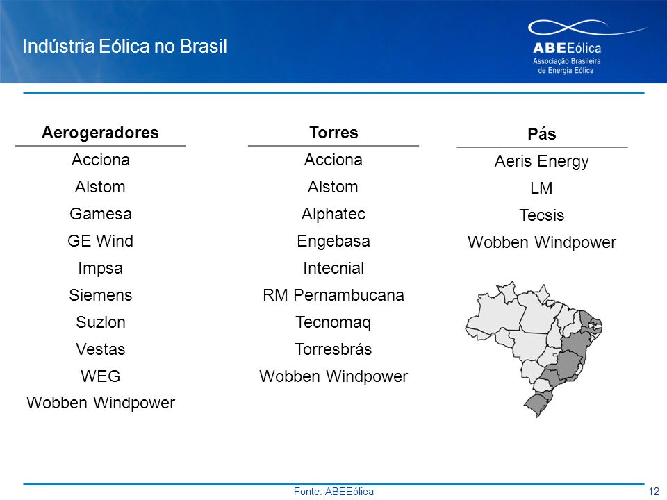 Indústria Eólica no Brasil