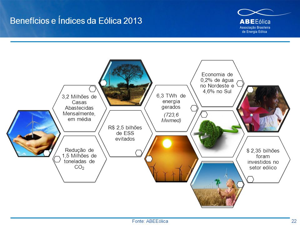 Benefícios e Índices da Eólica 2013