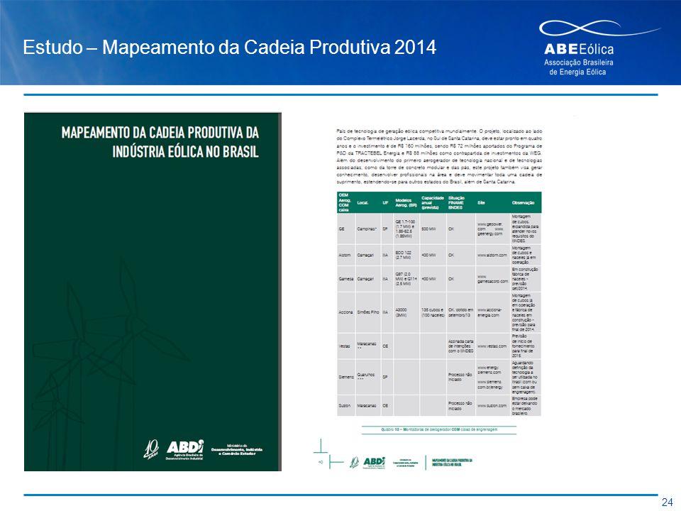 Estudo – Mapeamento da Cadeia Produtiva 2014