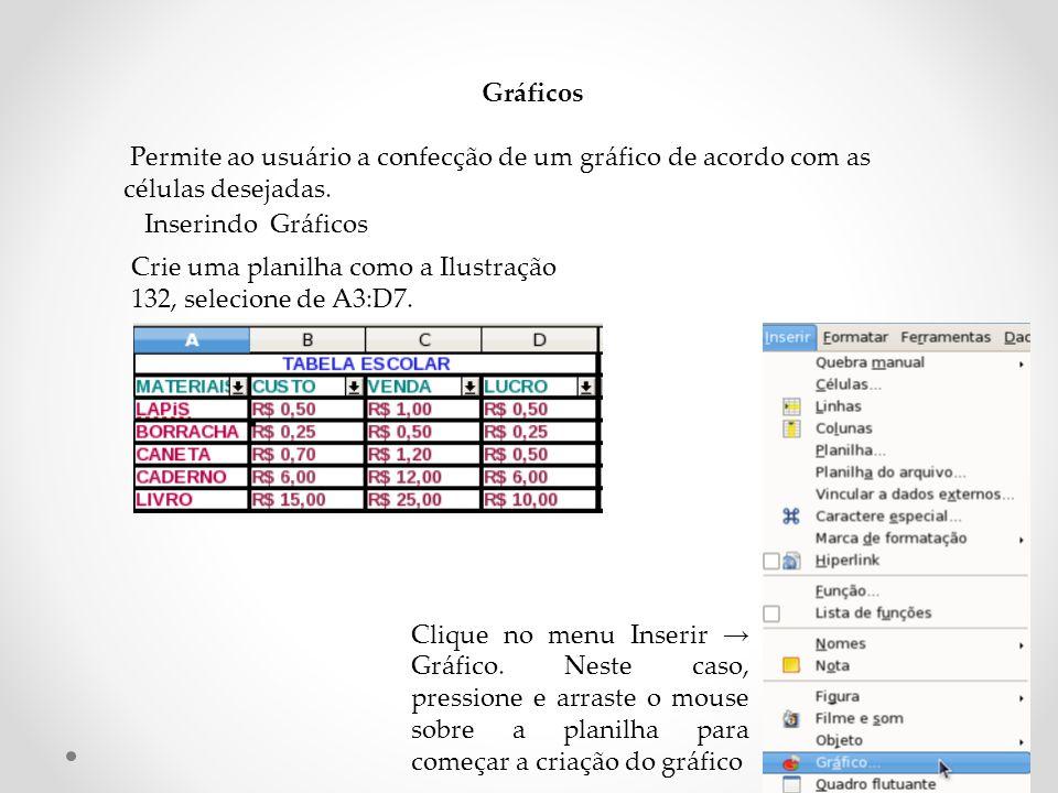 Gráficos Permite ao usuário a confecção de um gráfico de acordo com as células desejadas. Inserindo Gráficos.
