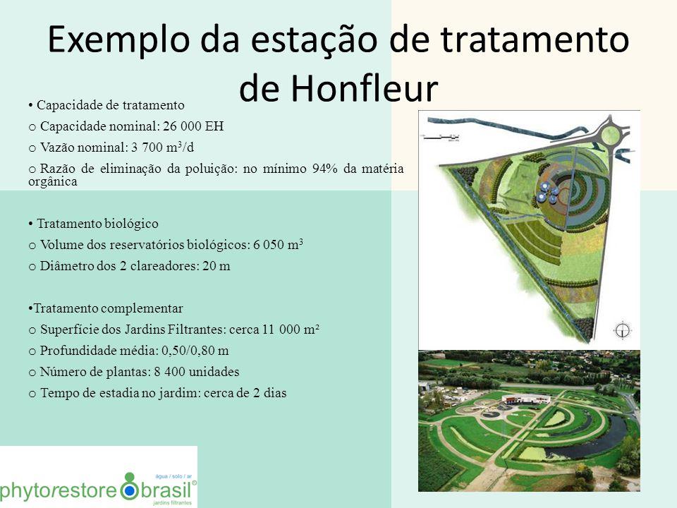 Exemplo da estação de tratamento de Honfleur
