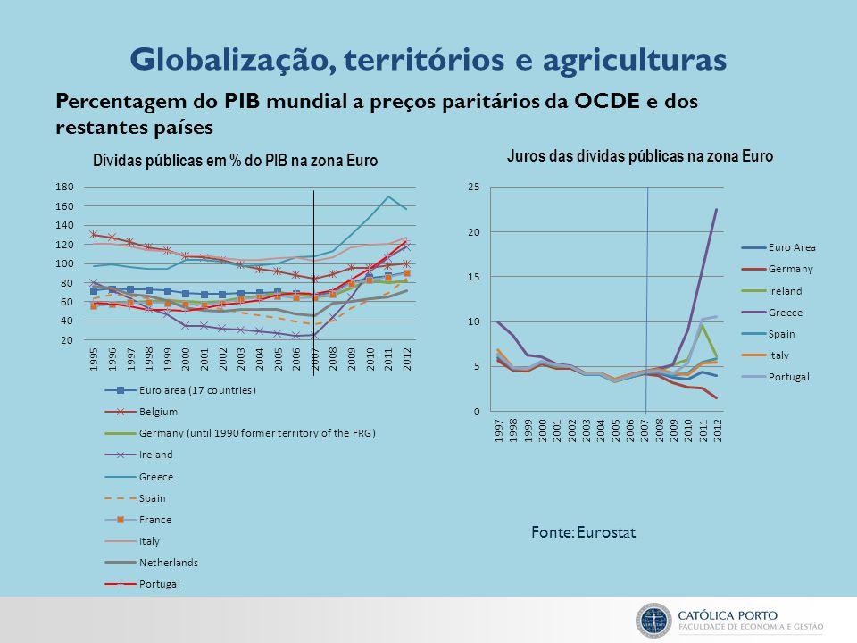 Globalização, territórios e agriculturas