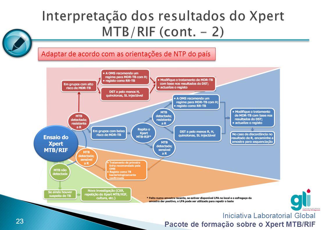 Interpretação dos resultados do Xpert MTB/RIF (cont. - 2)