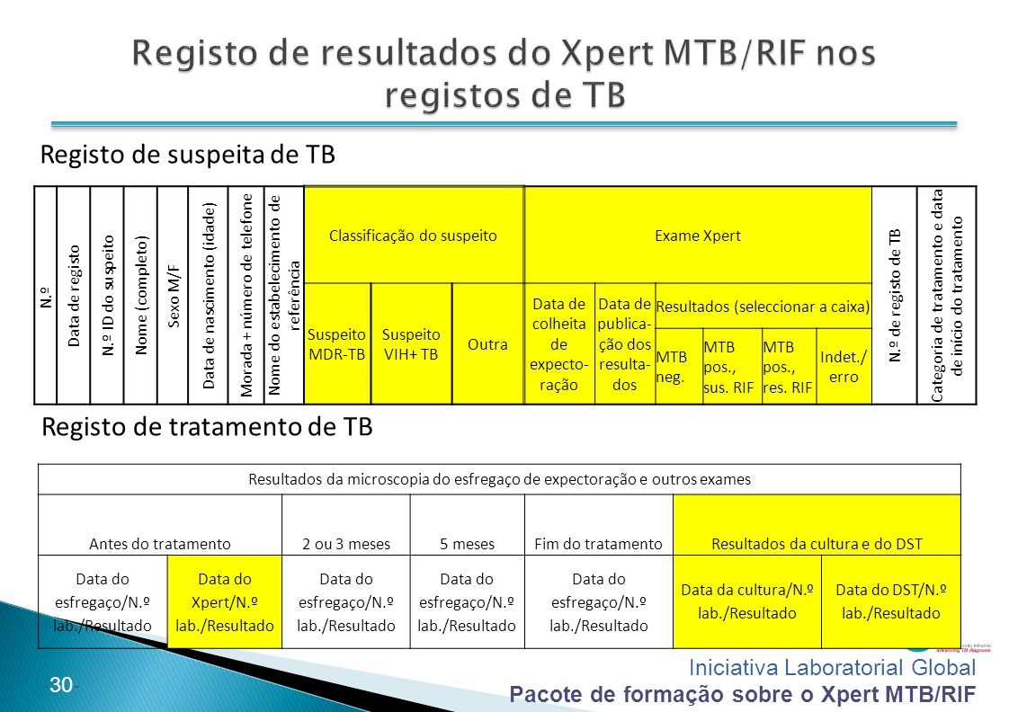 Registo de resultados do Xpert MTB/RIF nos registos de TB