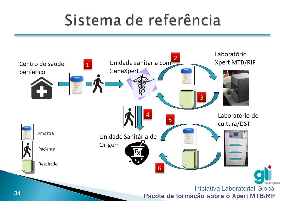 Sistema de referência Laboratório Xpert MTB/RIF 2