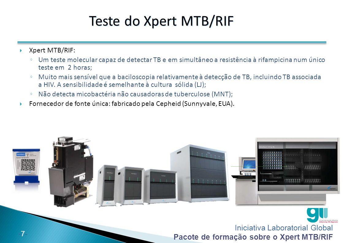 Teste do Xpert MTB/RIF Xpert MTB/RIF: