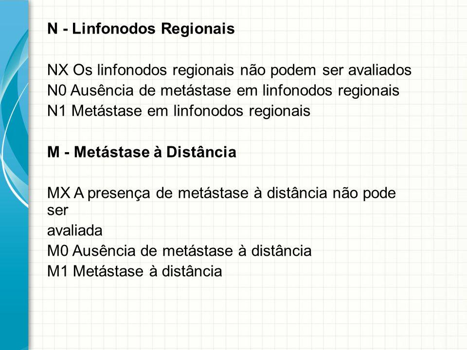 N - Linfonodos Regionais