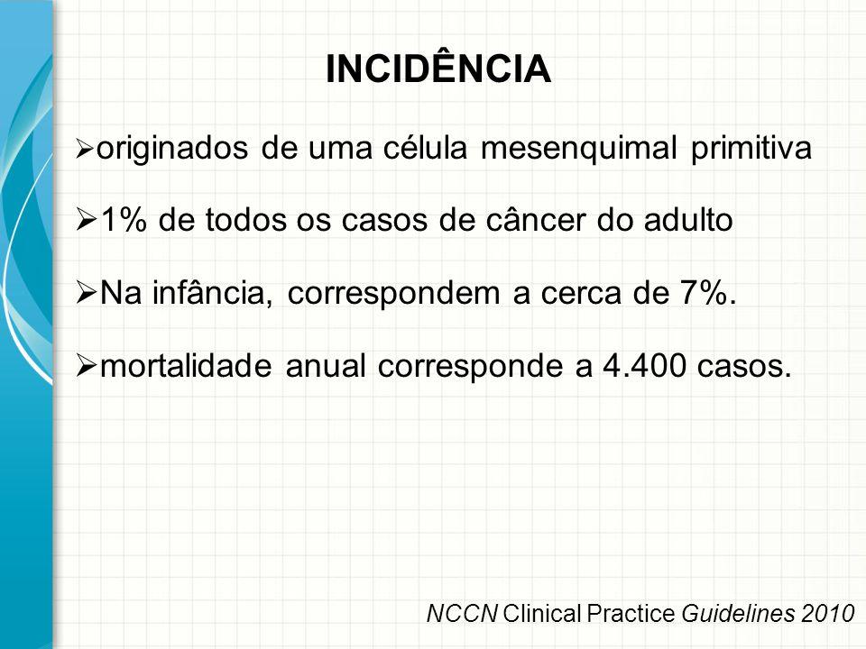 1% de todos os casos de câncer do adulto