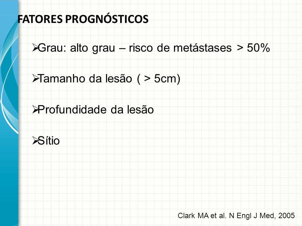 Fatores Prognósticos Grau: alto grau – risco de metástases > 50%
