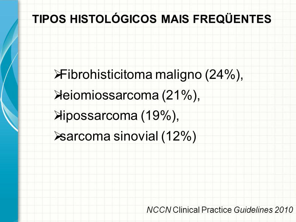 Fibrohisticitoma maligno (24%), leiomiossarcoma (21%),