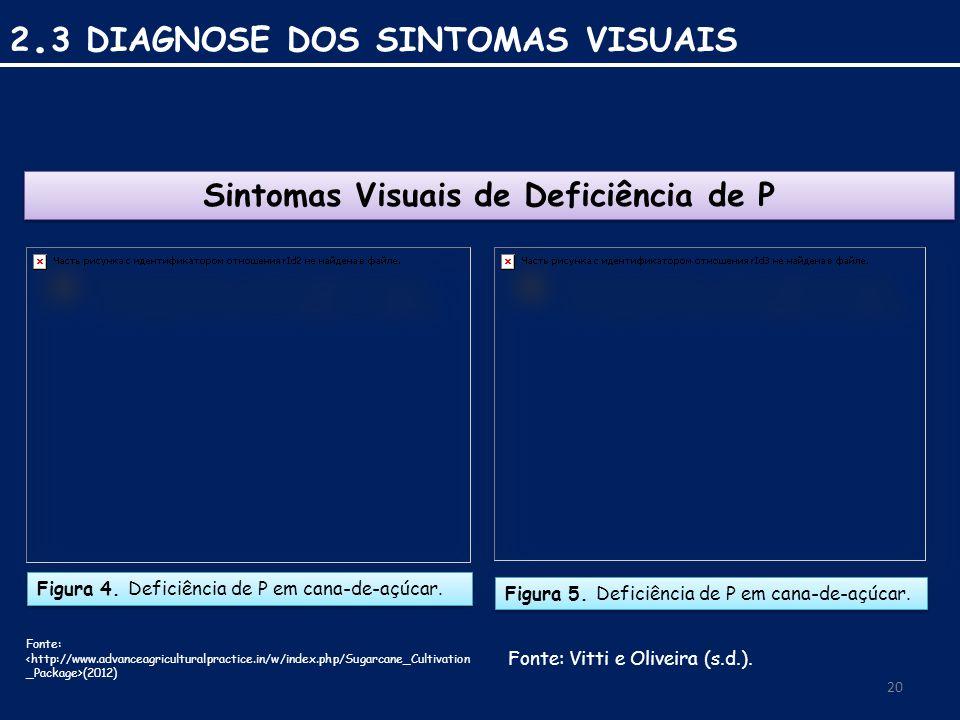 Sintomas Visuais de Deficiência de P
