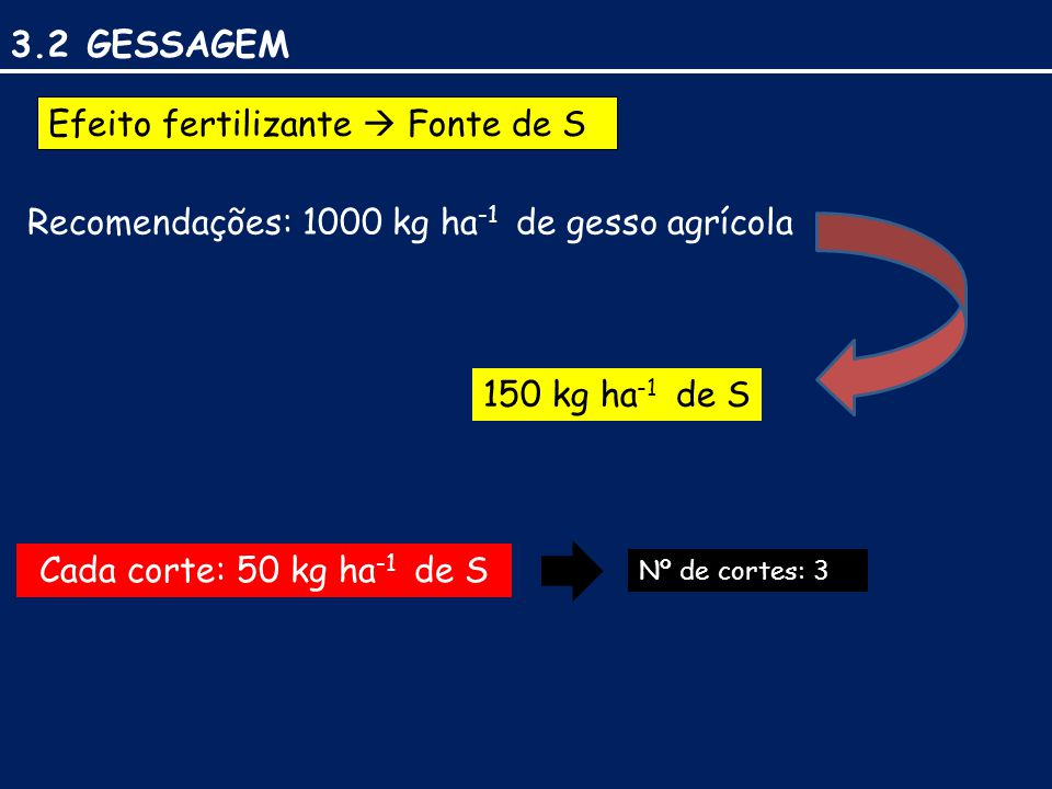 3.2 GESSAGEM Efeito fertilizante  Fonte de S