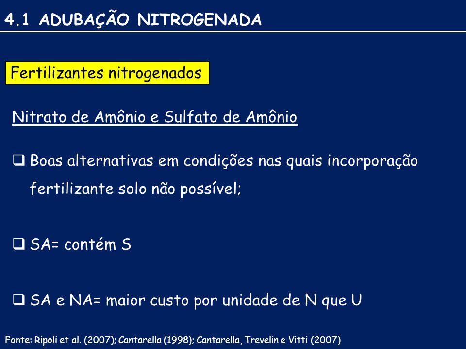 4.1 ADUBAÇÃO NITROGENADA Fertilizantes nitrogenados