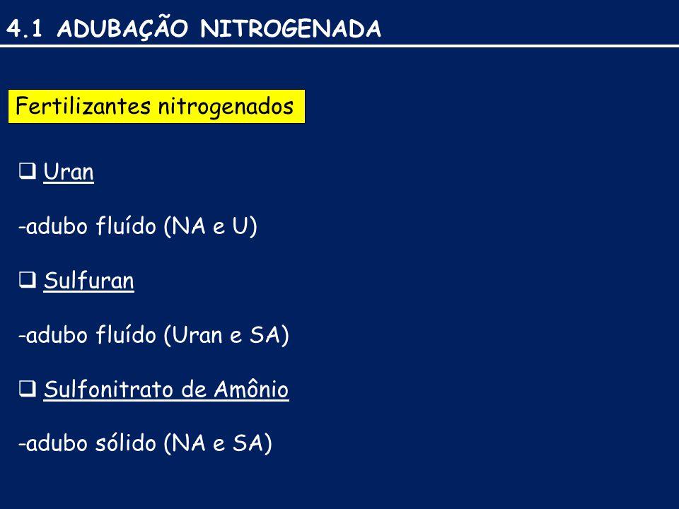 4.1 ADUBAÇÃO NITROGENADA Fertilizantes nitrogenados Uran