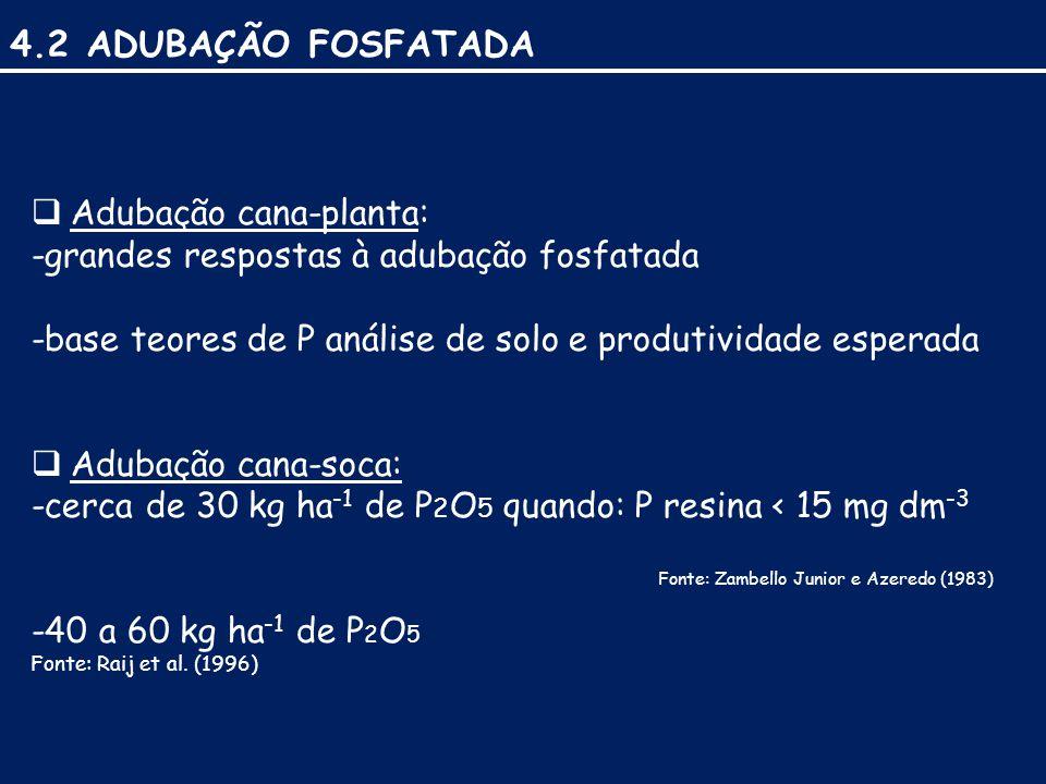 4.2 ADUBAÇÃO FOSFATADA Adubação cana-planta: