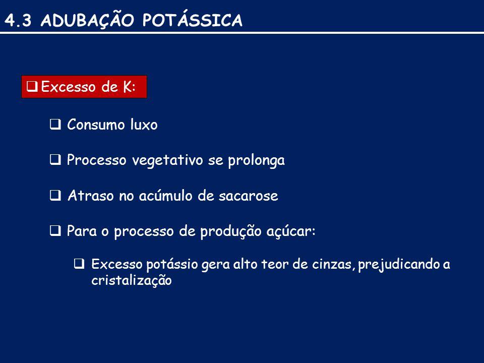 4.3 ADUBAÇÃO POTÁSSICA Excesso de K: Consumo luxo