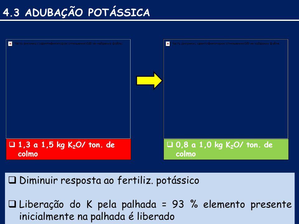 4.3 ADUBAÇÃO POTÁSSICA Diminuir resposta ao fertiliz. potássico