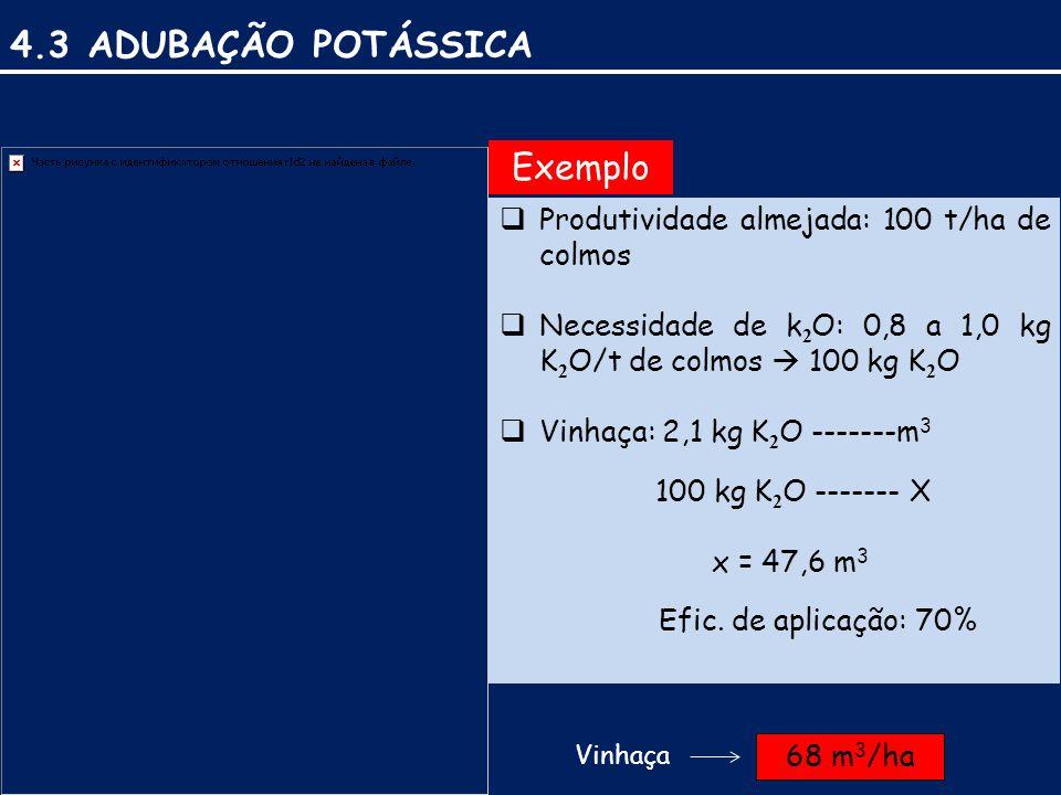 4.3 ADUBAÇÃO POTÁSSICA Exemplo