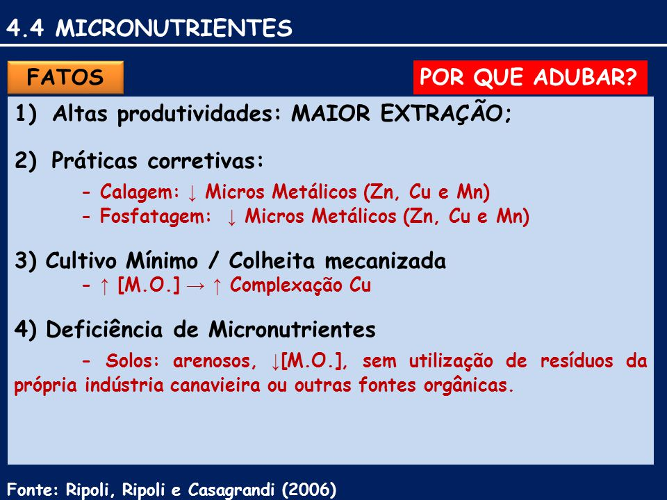 - Calagem: ↓ Micros Metálicos (Zn, Cu e Mn)